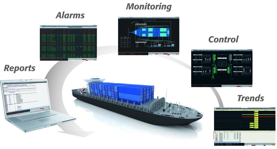 Marine Automation and Control