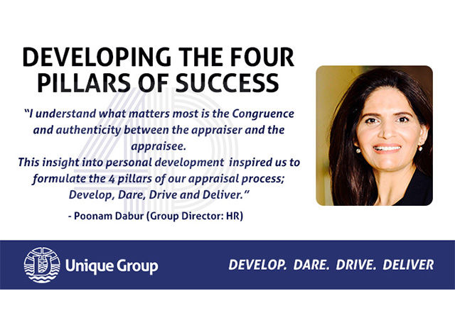 Developing the Four Pillars of Success